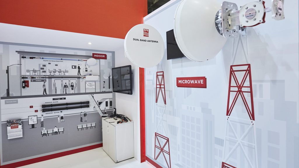 RFS booth at MWC 2019 - product display